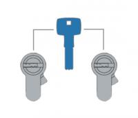 Цилиндры под один ключ