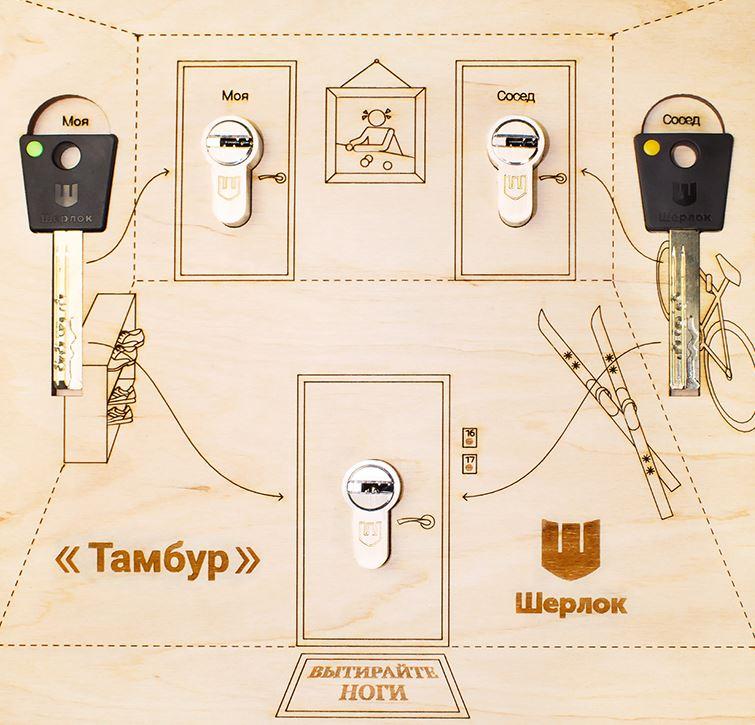 """Цилиндр Шерлок система """"Тамбур"""" (цена за 1 цилиндр любого размера)"""