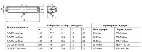 Доводчик дверной DC-205 AL до 120 кг (алюминий)