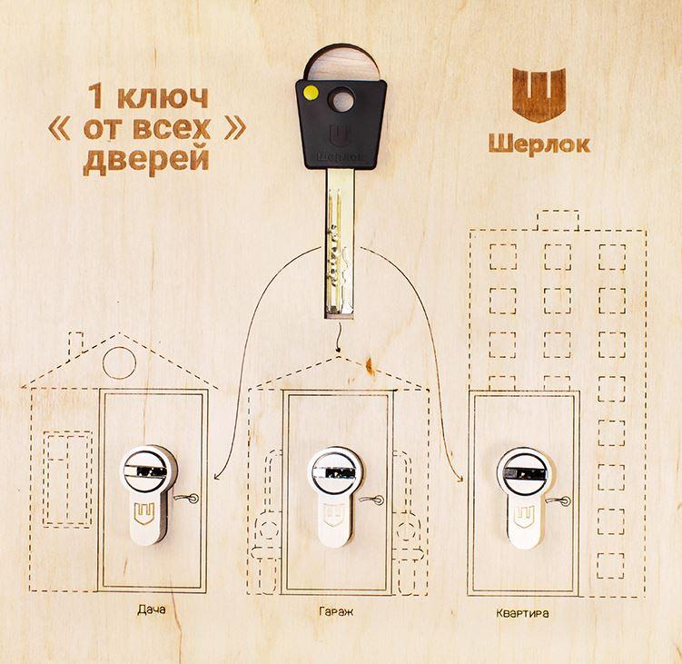 Цилиндр Шерлок система одного ключа (цена за 1 цилиндр любого размера)