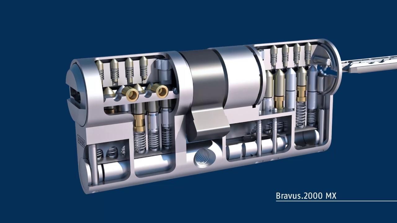 ABUS Bravus.4000MX в вертушкой