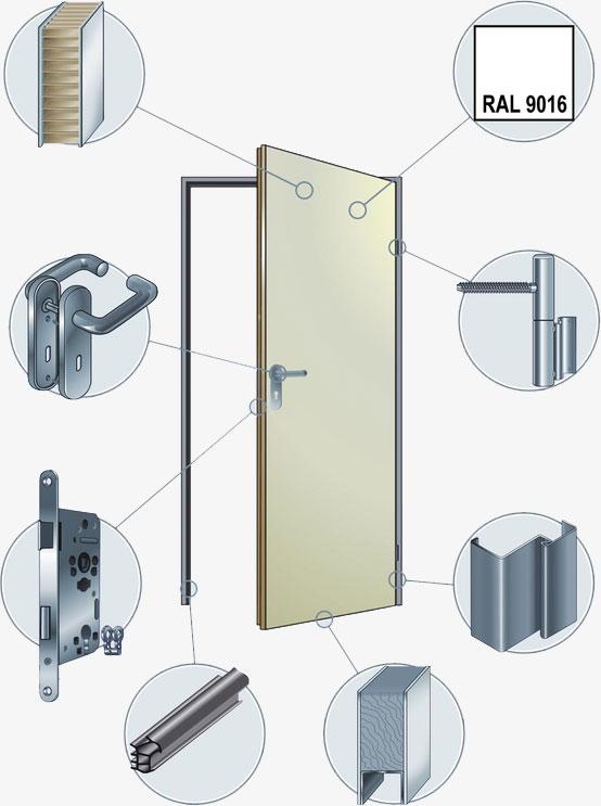Металлическая дверь Hormann ZK